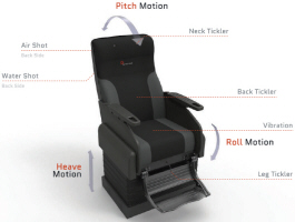 4D Theatron Motion Simulator Theater Attraction - Motion Seat | Simuline