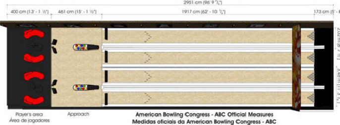 Imply Official iBowling Bowling Alley - Four Lane Dimensions