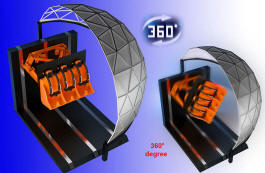 Hurricane 360 Cinema Rotating Dome Motion Theater Ride