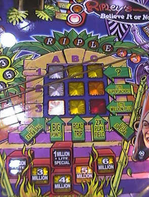 Ripley's Believe It or Not Pinball Machine - Mid Center Playfield Picture From BMI Gaming - 1-800-746-2255